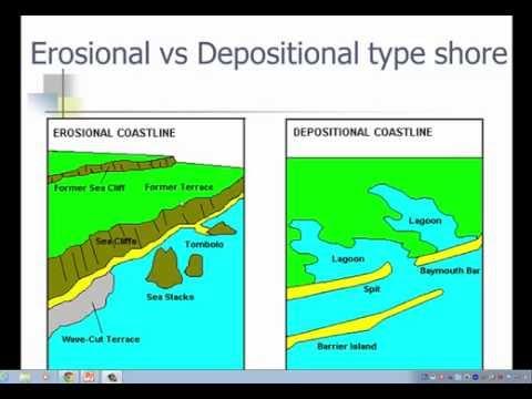 Ocn 11 Pt II Beaches and Shorelines