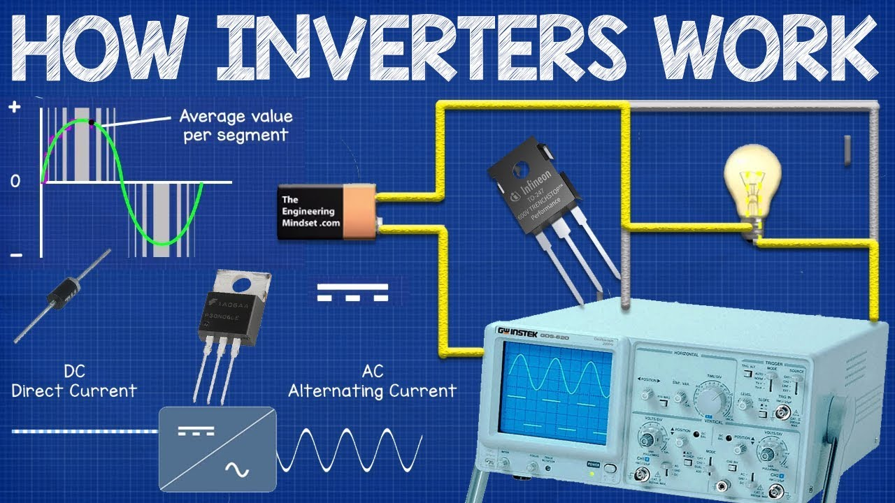 Well Hvac Electrical Wiring Diagrams On House Inverter Diagram How Inverters Work Working Principle Youtube The Engineering Mindset
