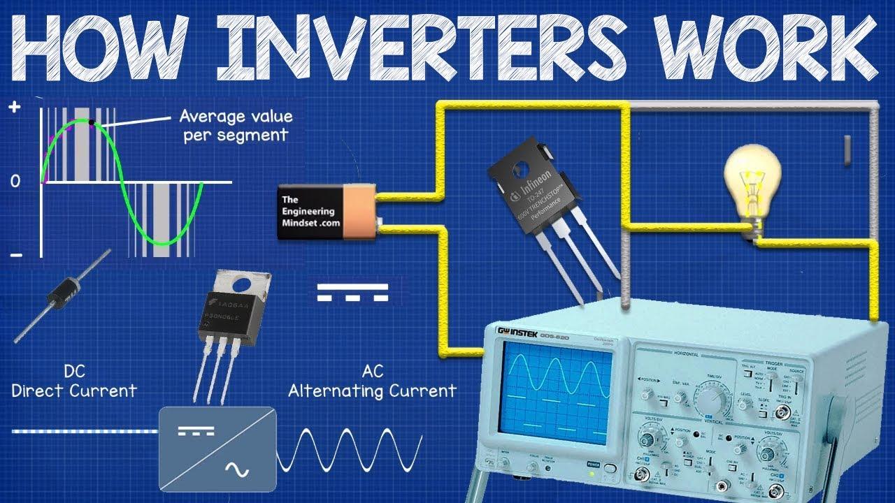medium resolution of how inverters work working principle rectifier