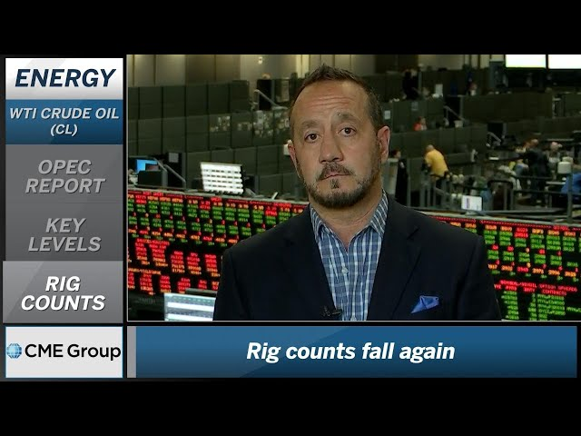 August 16 Energy Commentary: Bob Iaccino