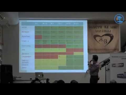 «Гипертрофическая кардиомиопатия у кошек» А. Г. Комолов в ВЦ ЗООВЕТ