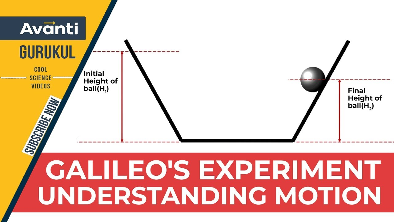 Class 9 Science - Physics - Galileo's experiment - YouTube