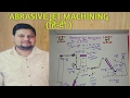 ABRASIVE JET MACHINING (BASIC TERMS AND WORKING)(हिन्दी )! LEARN AND GROW