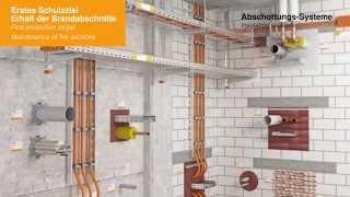Systemy ochrony przeciwpożarowej - OBO Bettermann