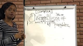 Dreams & Visions || Plotting, Mapping and Interpretations