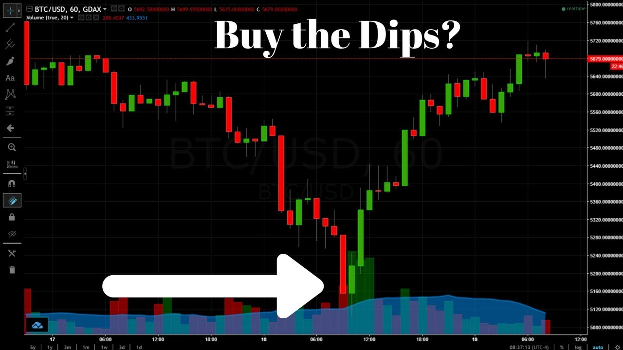 best cryptocurrency to buy on the dip