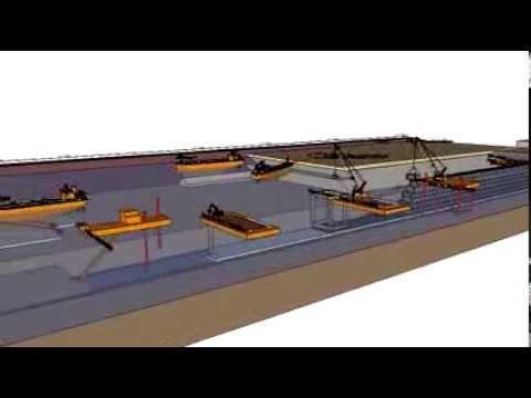Quay Wall Construction 24m high by 2km long
