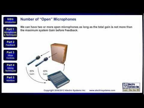Understanding Feedback In Live Sound Systems