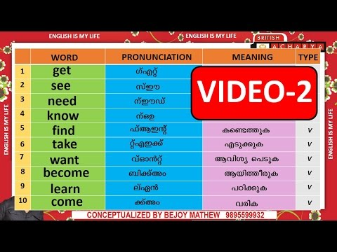 Spoken English in Malayalam by British Acharya VIDEO-2