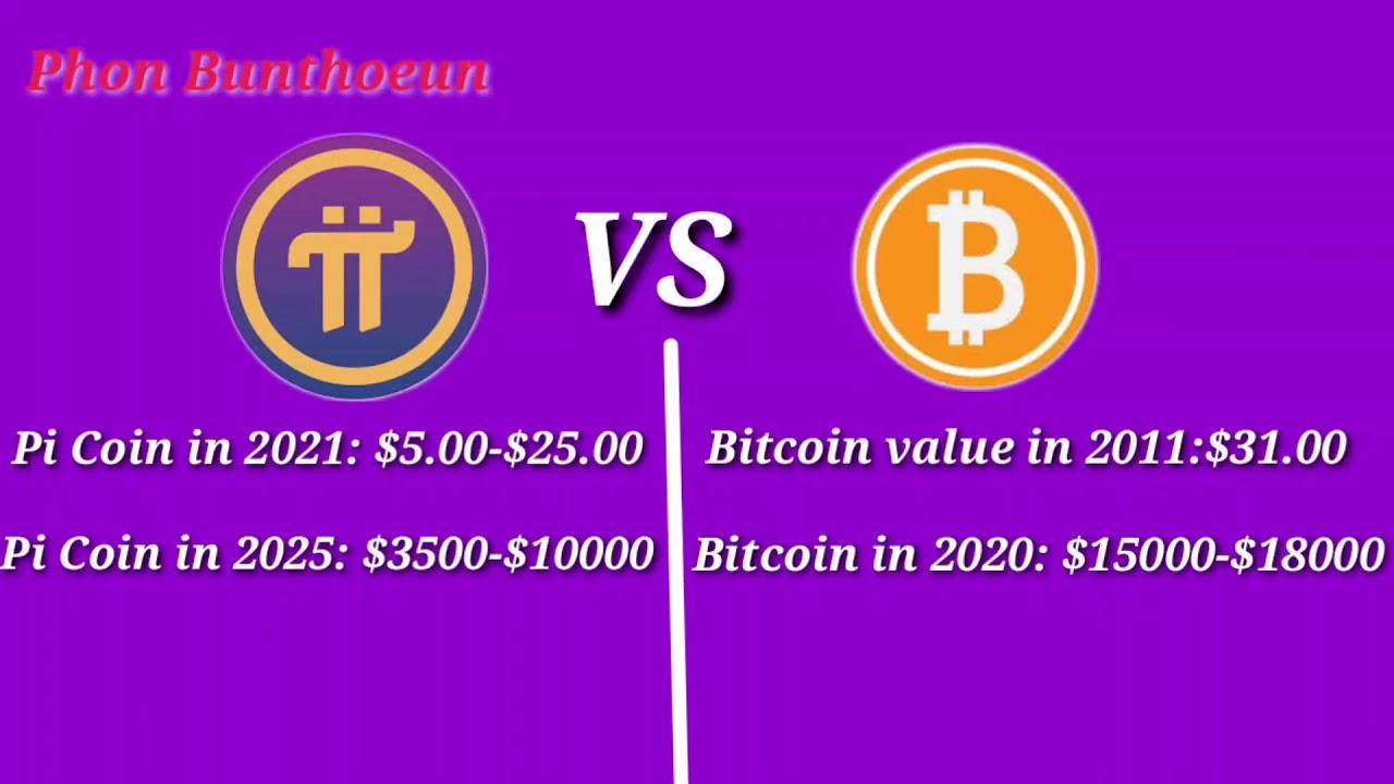 pi coin 2021