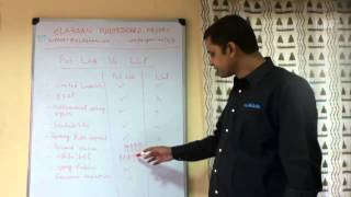 Difference between LLP and Pvt Ltd company in India(Which company should you register -- LLP Vs Pvt Ltd Company? In this episode of eLagaan Whiteboard Friday, the eLagaan (http://elagaan.com ) team ..., 2012-08-24T09:50:54.000Z)
