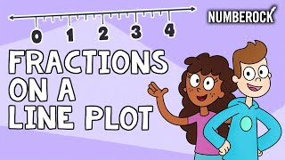 Numberock: Fractions on a Line Plot Song thumbnail