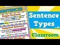 Types of Sentences QUIZ Simple Compound Complex Sentences Common Core English Language Arts Grammar