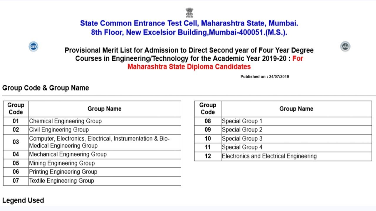 Provisional Merit List For Direct Second year Engineering Admission 2019-20  Declared  Merit list  