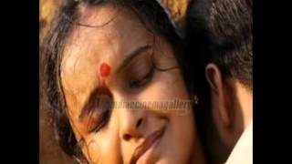 Malayalam Serial Actress Sreekutty , Archana , Shalumenon,Beena Antony Romantic