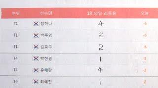 KB금융 스타챔피언십 - 1라운드 골프리듬율 / 블랙스…