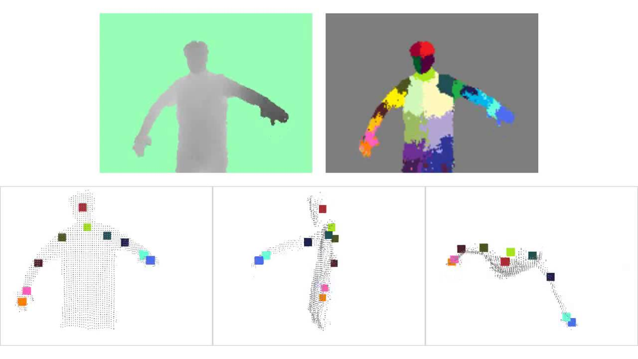 Real-Time Human Pose Recognition in Parts from Single Depth