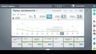 видео Битрикс24: социальная сеть для работы