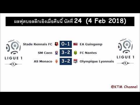 ผลบอลลีกเอิง ฝรั่งเศส นัดที่ 24 | โมนาโกเปิดบ้านพลิกเอาชนะลียง พร้อมแซงขึ้นที่ 3 ( 5 Feb 2018)