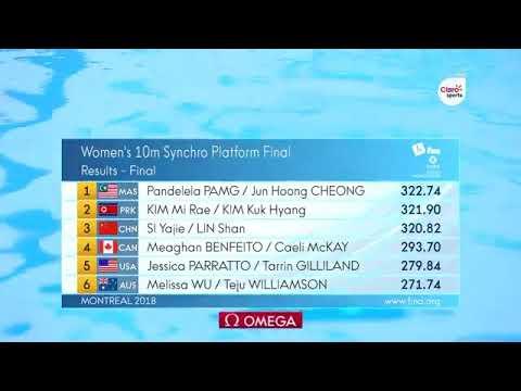 Pandelela PAMG/CHEONG Jun Hoong won FINA Diving World Series 2018 Montreal Canada Women's 10m Sync