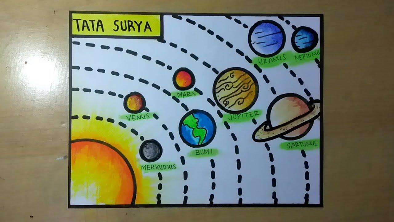 Cara Menggambar Planet Tata Surya How To Draw A Solar System Youtube