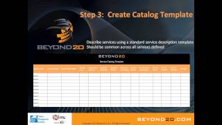 8 Steps for Building an Effective IT Service Catalog(, 2013-03-14T18:34:29.000Z)