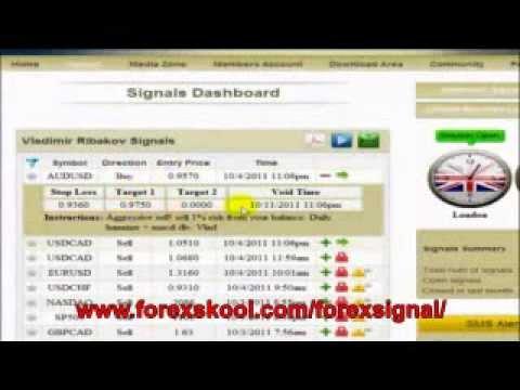 Forex signal provider tools
