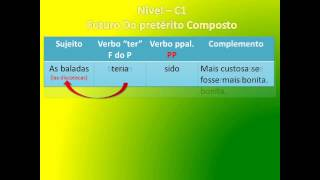 Portugués- Nivel C1- 10- Futuro de preterito modo compuesto