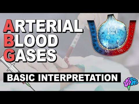 Basic ABG Interpretation | Arterial Blood Gases (Part 3)