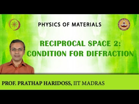 Reciprocal Space 2: Condition for Diffraction