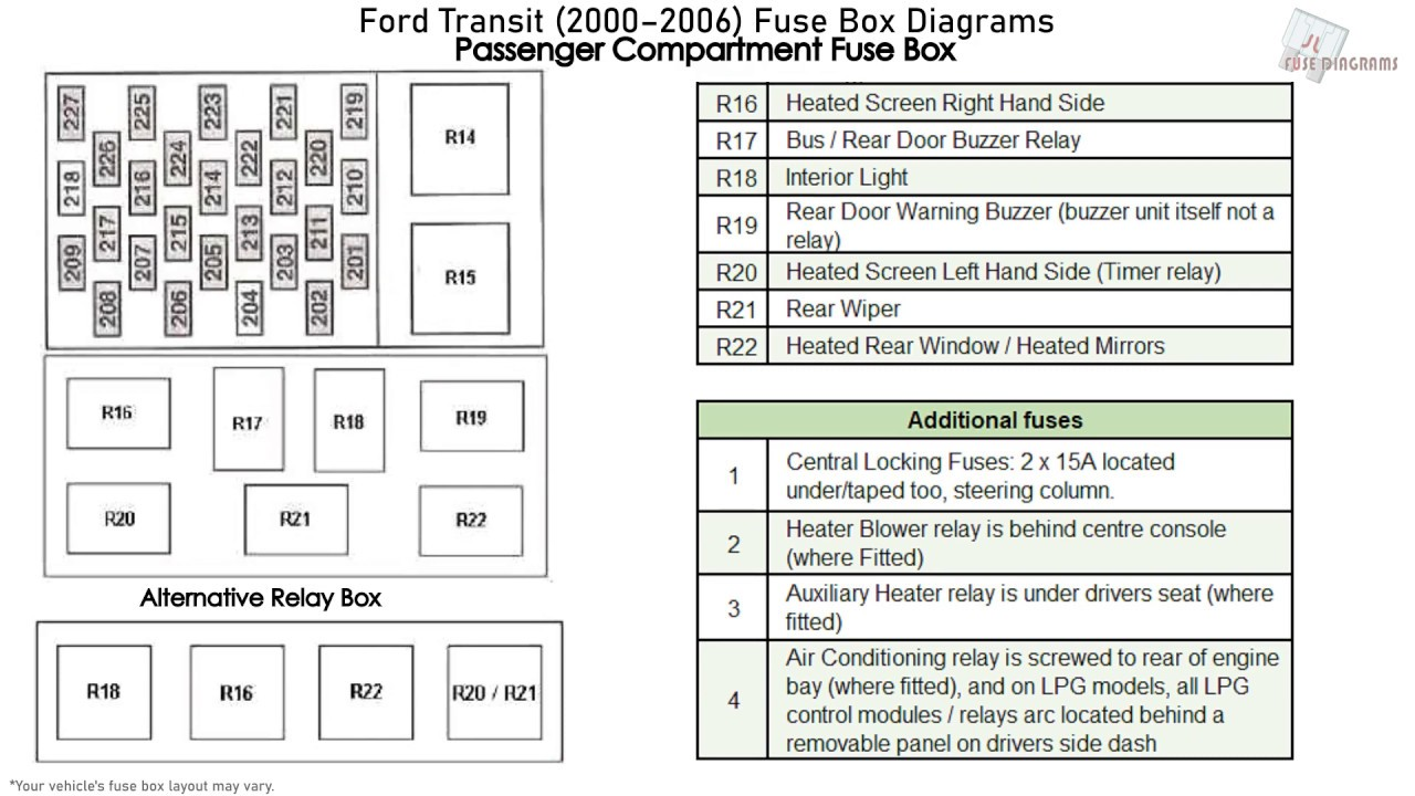 ford transit (2000-2006) fuse box diagrams - youtube  youtube