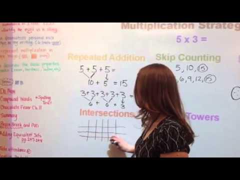 Multiplication Strategies - 2nd Grade - YouTube