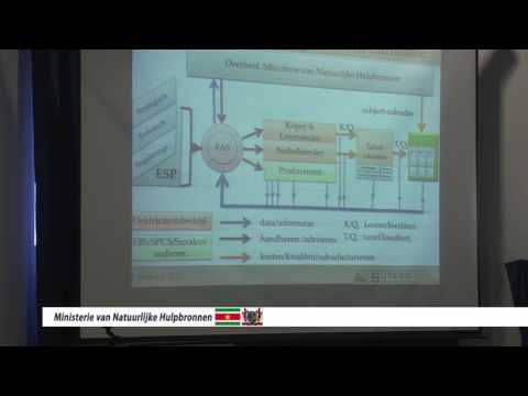 Minnh - Seminar voor Hernieuwbare energie en Energie Efficiency