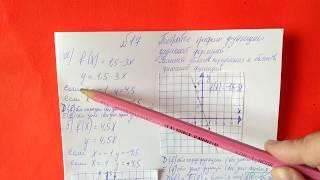 17 Алгебра 9 класс, Постройте график функции заданной формулой. Укажите область определения функции