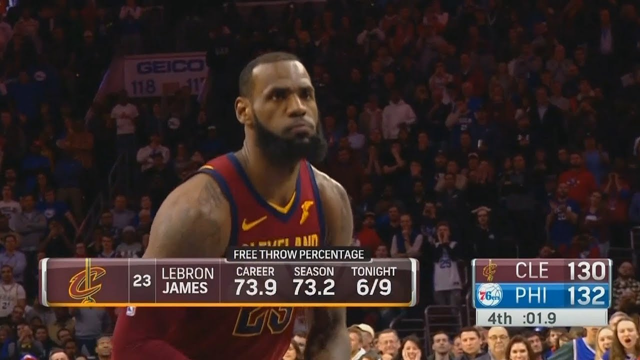 58a14a41f918 LeBron James Misses Free Throws and Chokes in Cavaliers Loss to Sixers!  Cavaliers vs Sixers