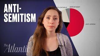 How Should Americans Tackle Anti-Semitism?