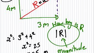 Physics | 1819 Intake 1 | Lecture | Resolving Vectors