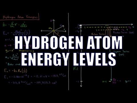Quantum Chemistry 7.2 - Hydrogen Atom Energy Levels
