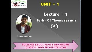 Basic&law of Thermodynamics,part=1,Thermo