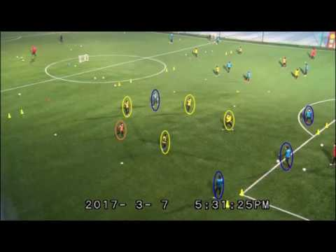 футбольное упражнение 4х4+1 нейтральный