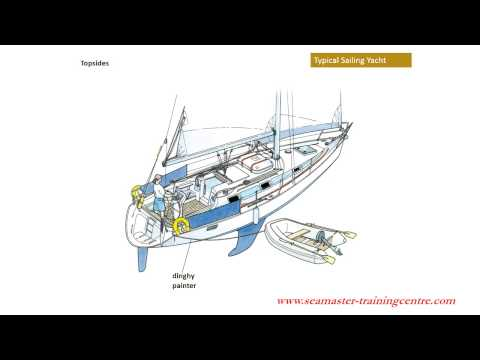 Sea Master Training Centre - Sailing Yacht Topsides