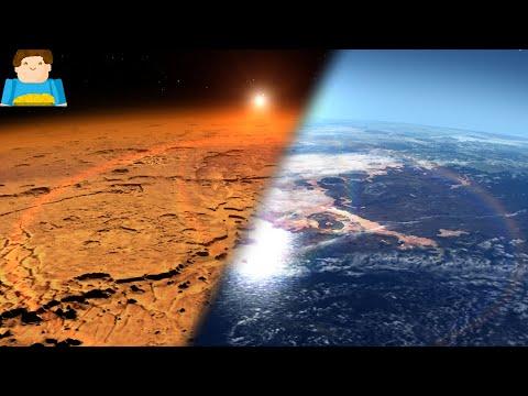 Насколько мы близки к терраформированию Марса? | Plushkin