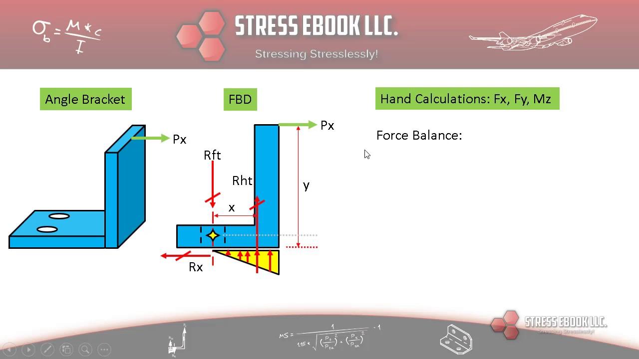 Heel Toe Diagram - Wiring Library •