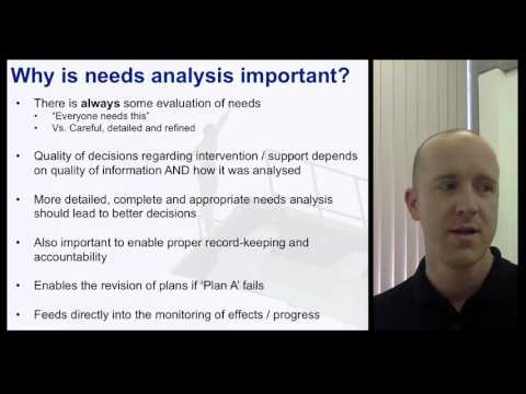 Needs Analysis For Applied Practice in Sport Psychology