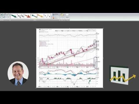 Altria Group: Explosive Options Stock Analysis (NYSE: MO)