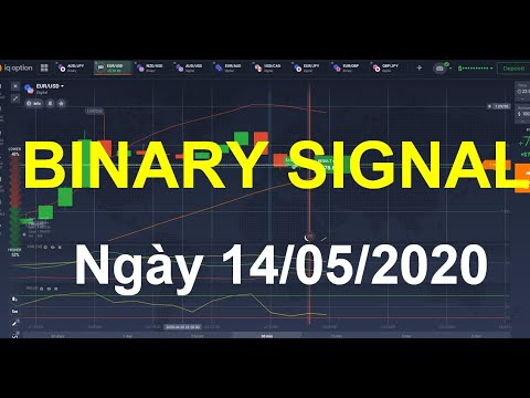 Binary option signals review 2020