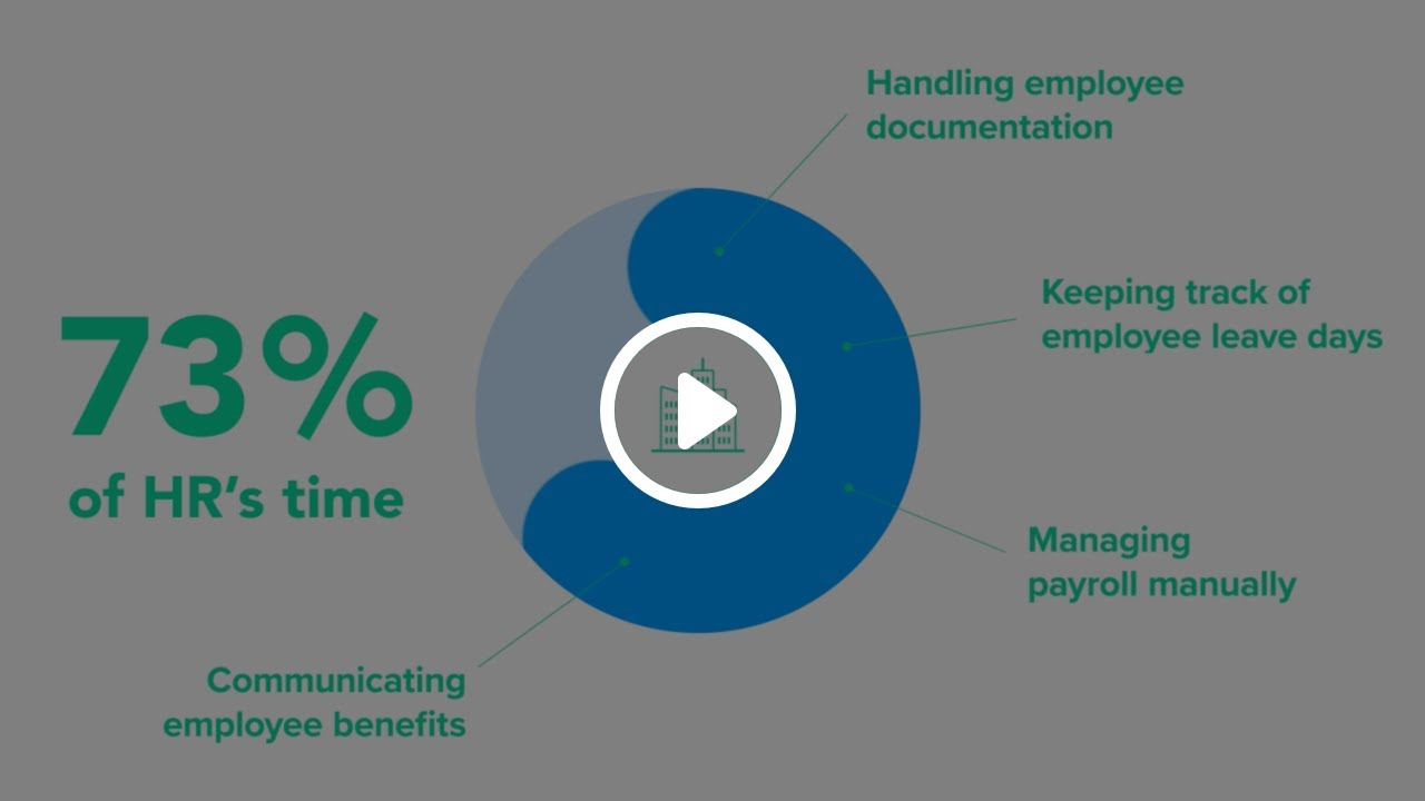 small resolution of bayzat benefits automate your hr admin work
