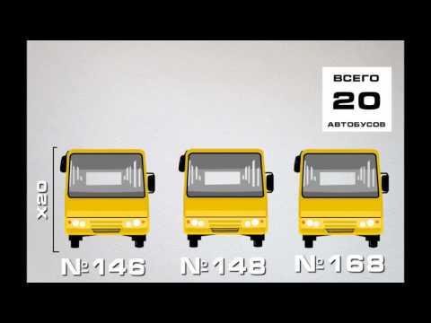 Видео-реклама в маршрутном транспорте