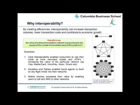 Trends in Interoperability Between Digital Financial Services Systems