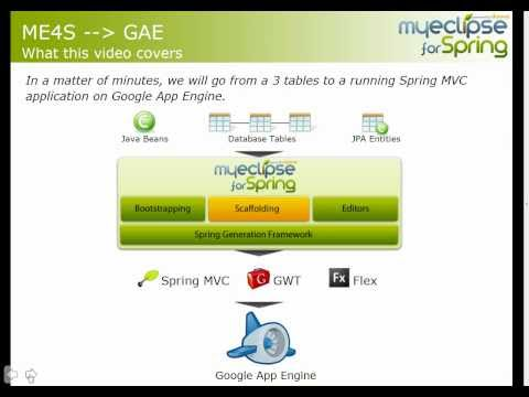 Google App Engine Support in MyEclipse for Spring